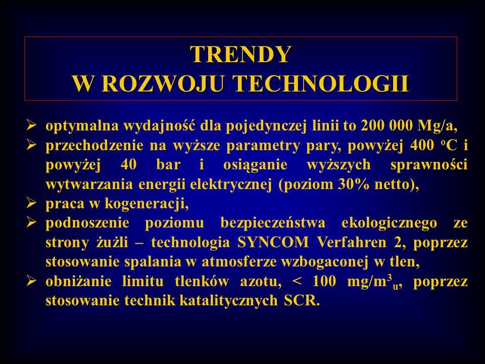TRENDY W ROZWOJU TECHNOLOGII