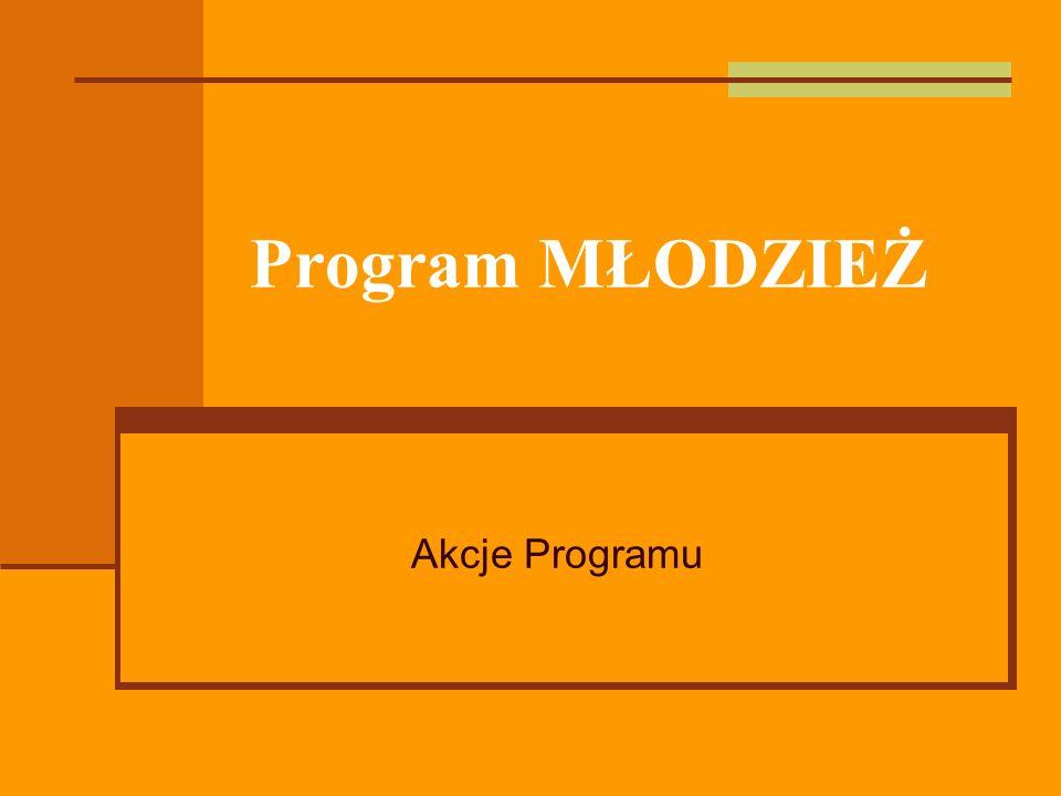 Program MŁODZIEŻ Akcje Programu