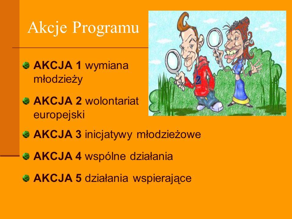 Akcje Programu AKCJA 1 wymiana młodzieży