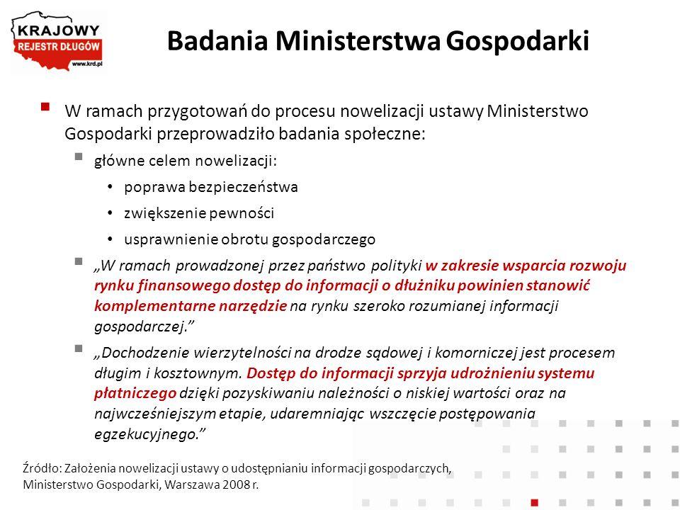 Badania Ministerstwa Gospodarki