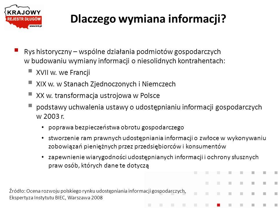Dlaczego wymiana informacji