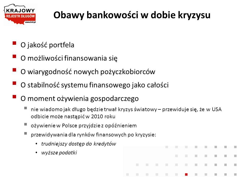 Obawy bankowości w dobie kryzysu