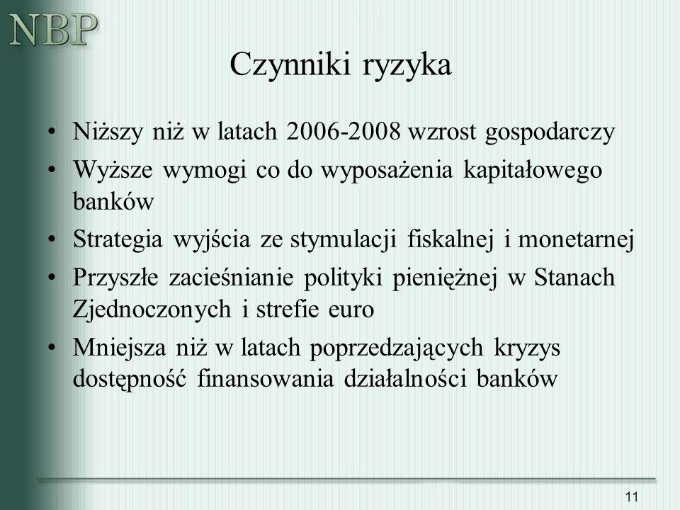 Czynniki ryzyka Niższy niż w latach 2006-2008 wzrost gospodarczy