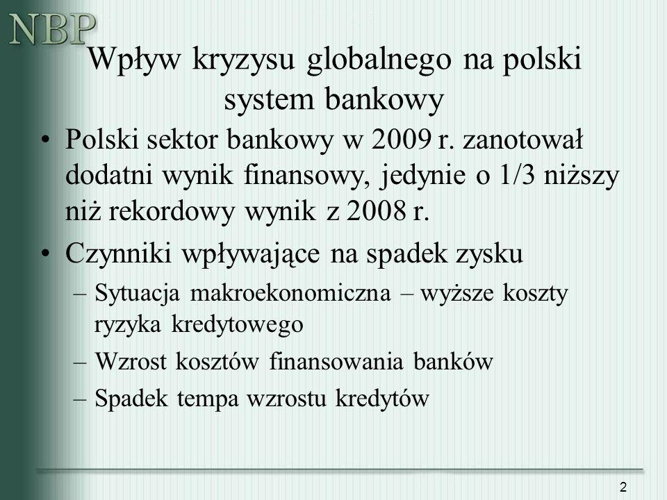 Wpływ kryzysu globalnego na polski system bankowy