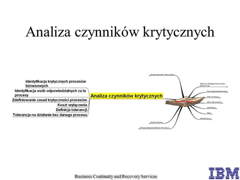 Analiza czynników krytycznych
