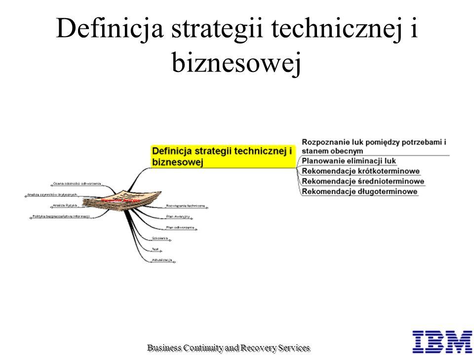 Definicja strategii technicznej i biznesowej