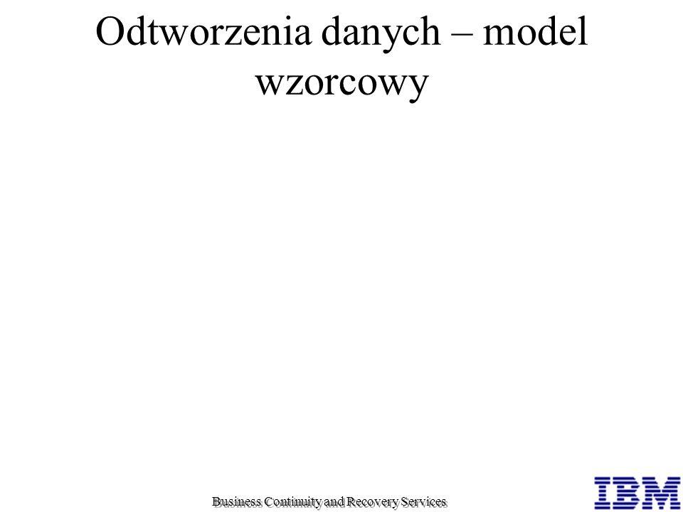 Odtworzenia danych – model wzorcowy