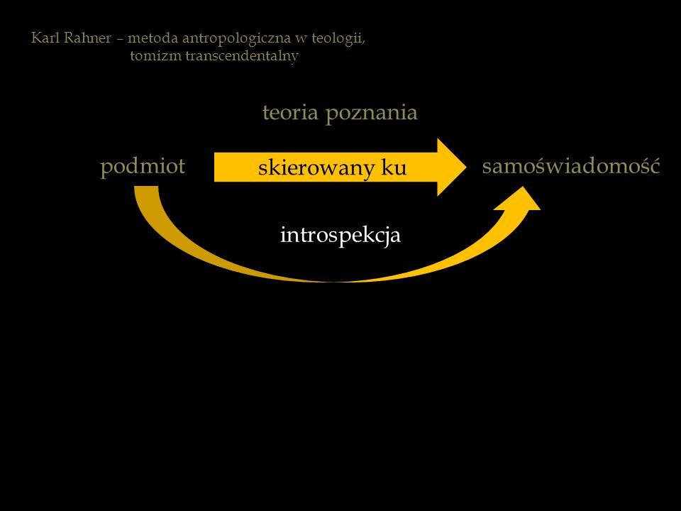 teoria poznania skierowany ku podmiot samoświadomość introspekcja