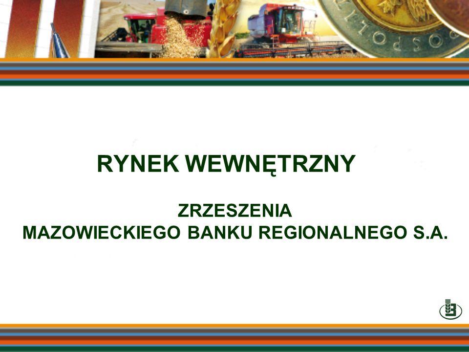 RYNEK WEWNĘTRZNY ZRZESZENIA MAZOWIECKIEGO BANKU REGIONALNEGO S.A.