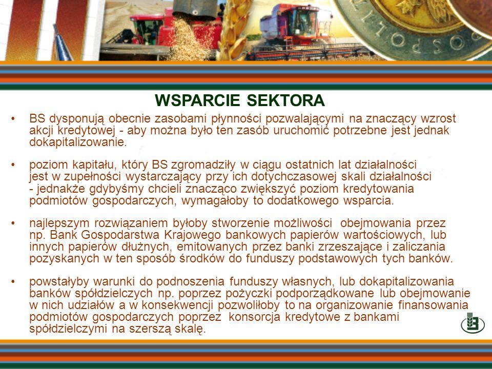 WSPARCIE SEKTORA