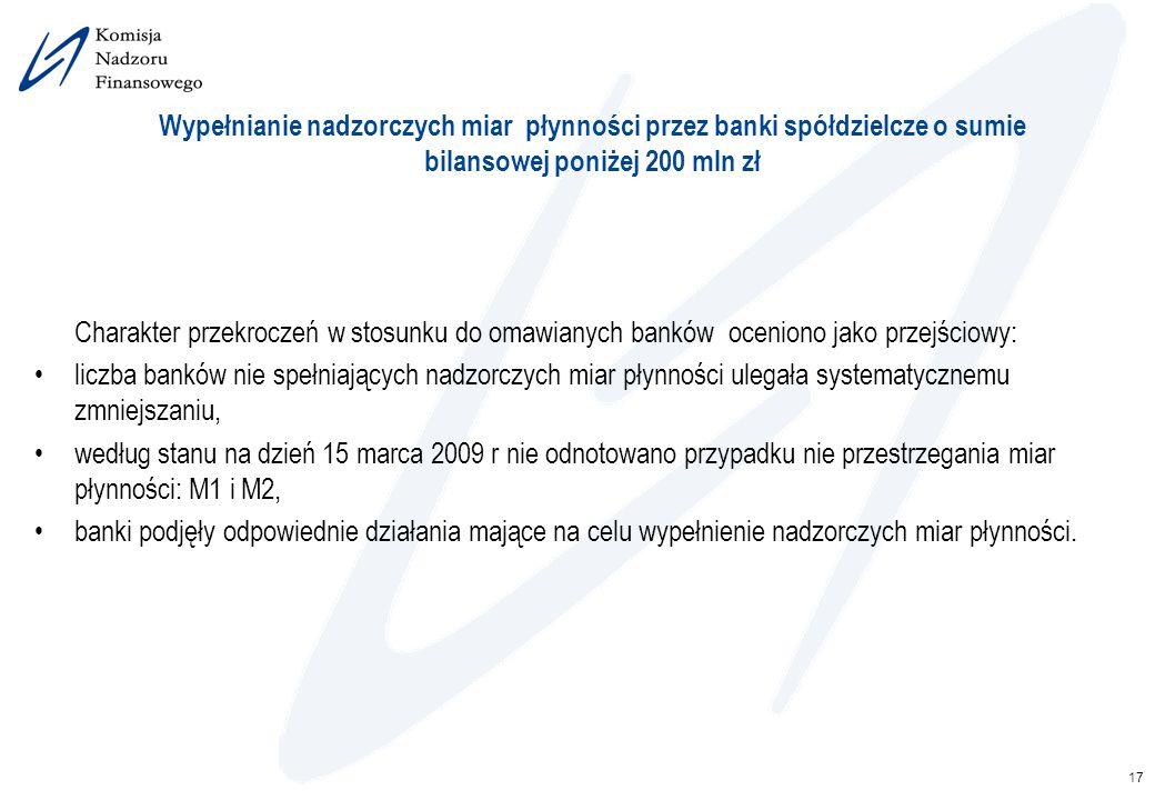 Wypełnianie nadzorczych miar płynności przez banki spółdzielcze o sumie bilansowej poniżej 200 mln zł