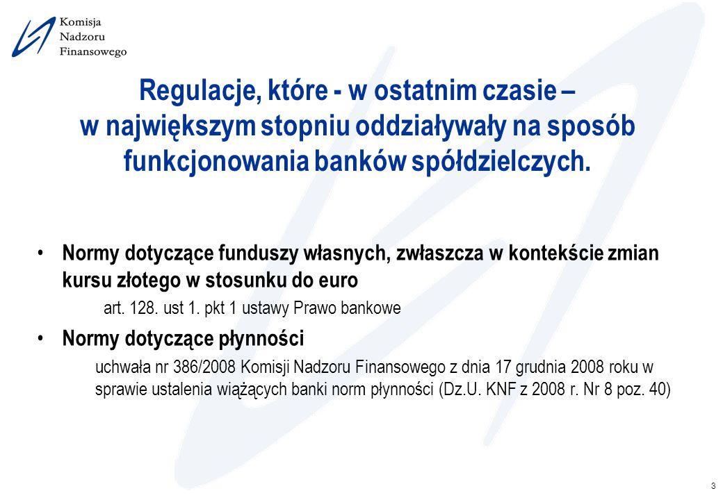 2017-03-26 Regulacje, które - w ostatnim czasie – w największym stopniu oddziaływały na sposób funkcjonowania banków spółdzielczych.