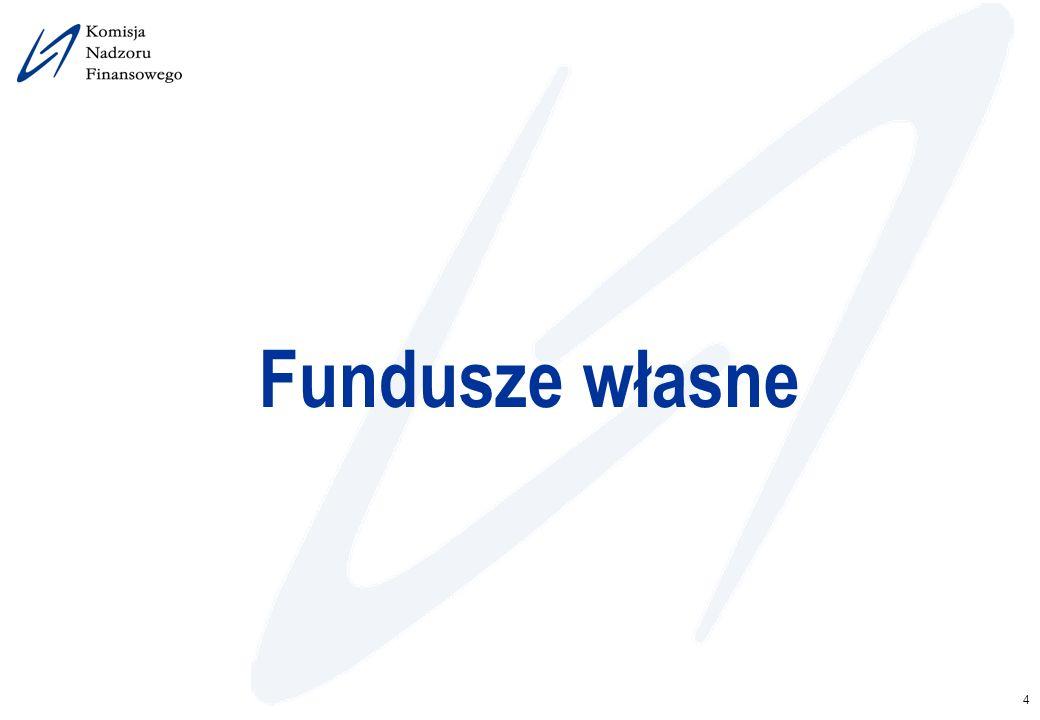 2017-03-26 Fundusze własne. Zgodnie z Art. 128. 1. pkt 1 ustawy Prawo bankowe: