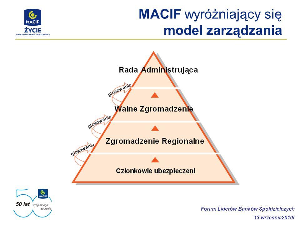 MACIF wyróżniający się model zarządzania