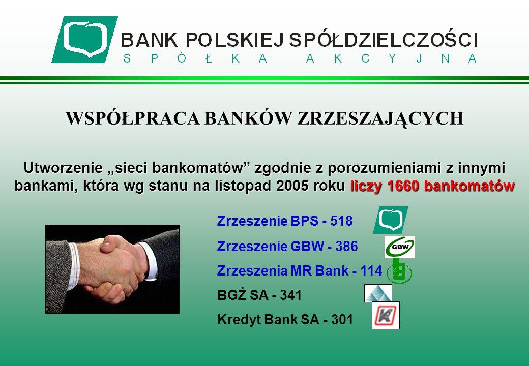 WSPÓŁPRACA BANKÓW ZRZESZAJĄCYCH