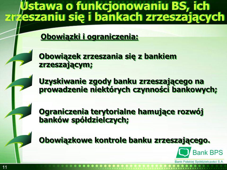Ustawa o funkcjonowaniu BS, ich zrzeszaniu się i bankach zrzeszających