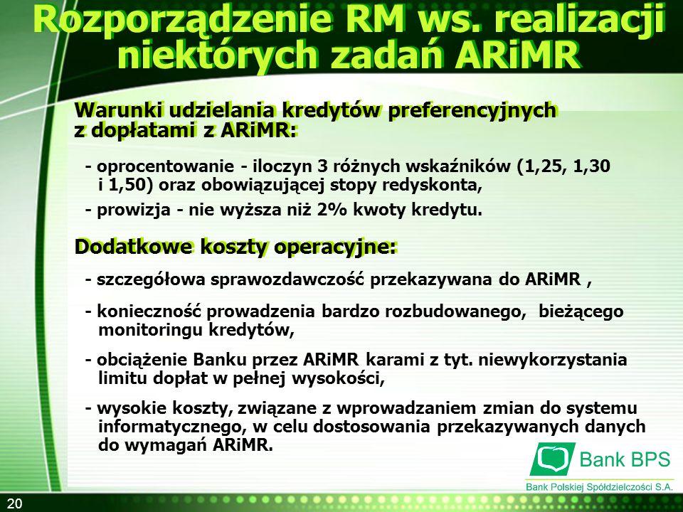 Rozporządzenie RM ws. realizacji niektórych zadań ARiMR