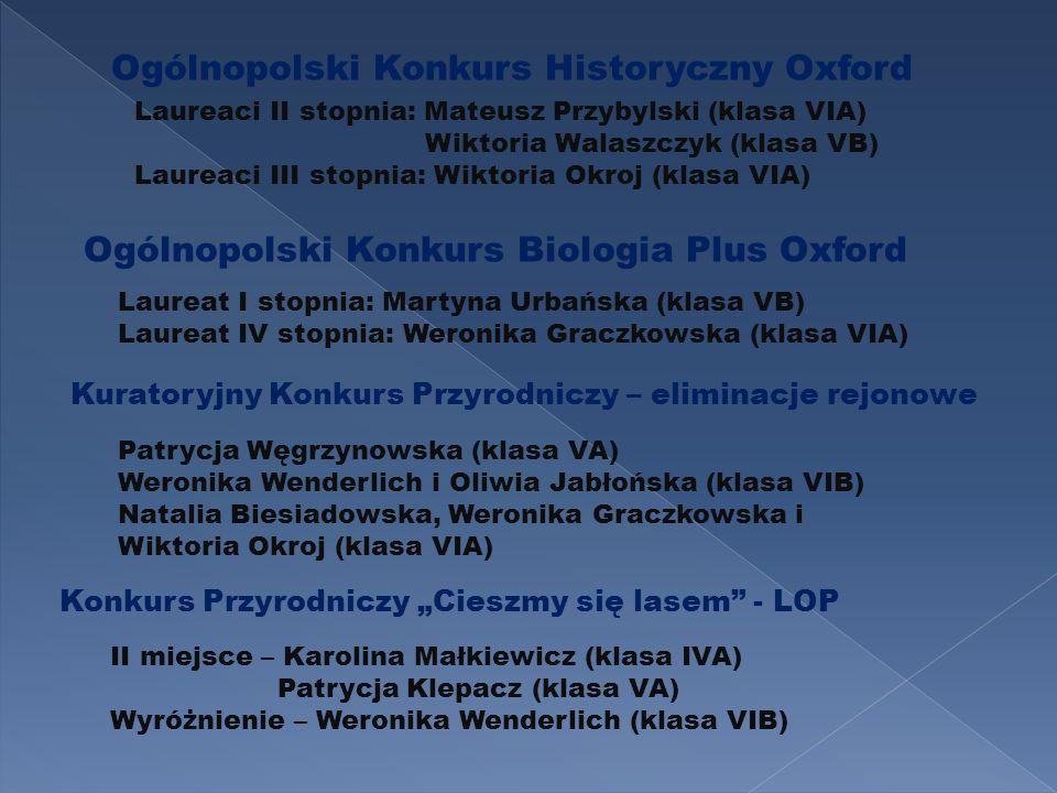 Ogólnopolski Konkurs Historyczny Oxford