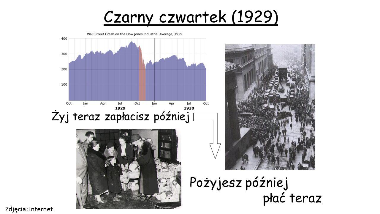 Czarny czwartek (1929) płać teraz Żyj teraz zapłacisz później
