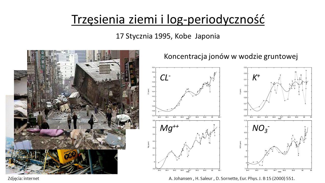 Trzęsienia ziemi i log-periodyczność