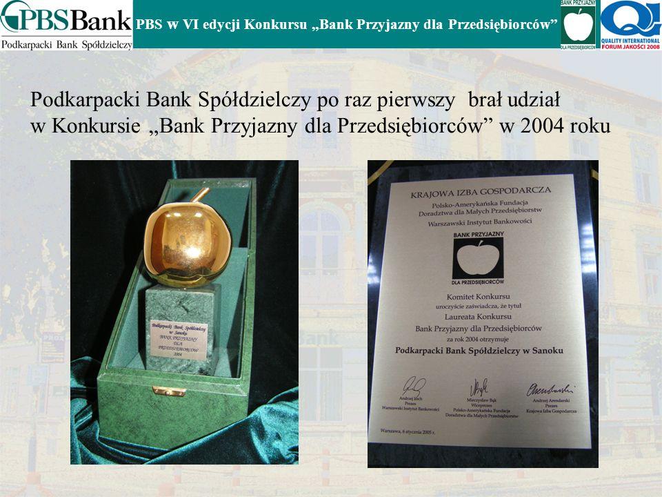 """PBS w VI edycji Konkursu """"Bank Przyjazny dla Przedsiębiorców"""