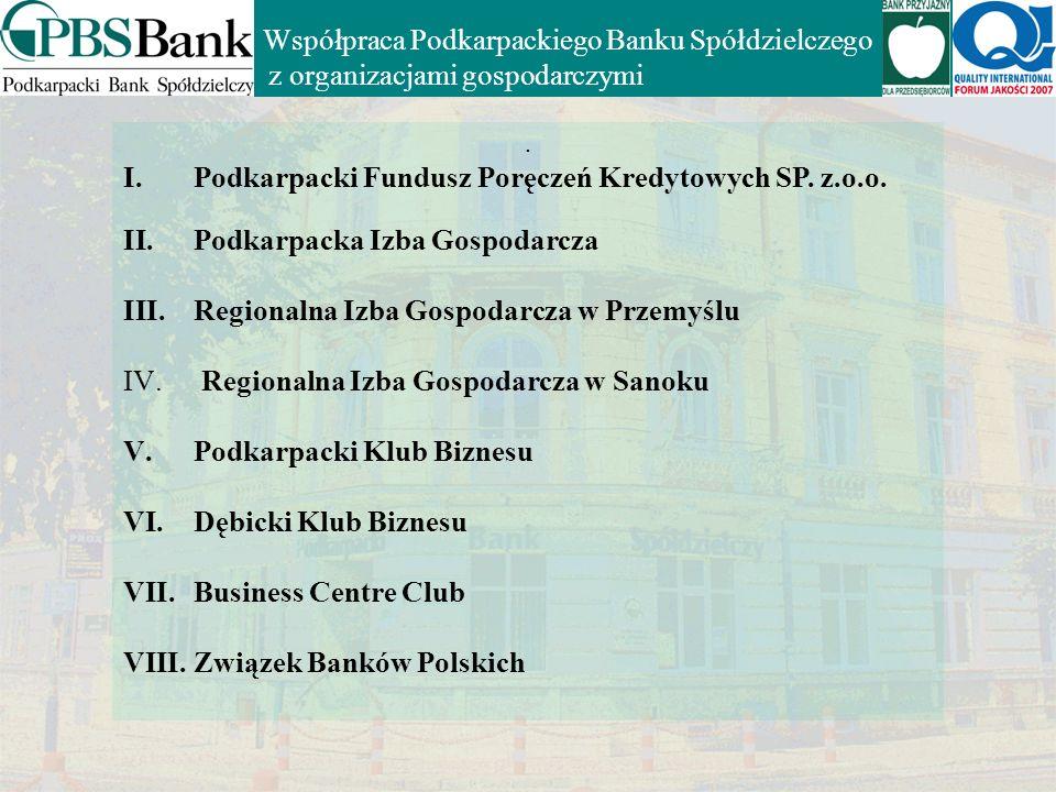 Podkarpacki Fundusz Poręczeń Kredytowych SP. z.o.o.