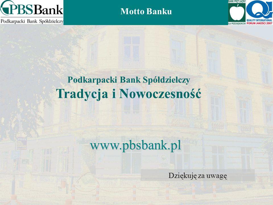 Podkarpacki Bank Spółdzielczy Tradycja i Nowoczesność