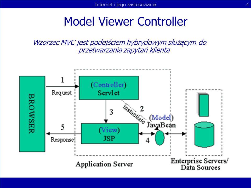 Model Viewer Controller