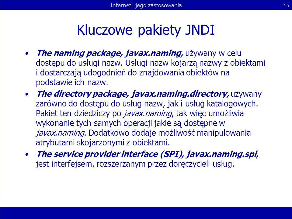 Kluczowe pakiety JNDI