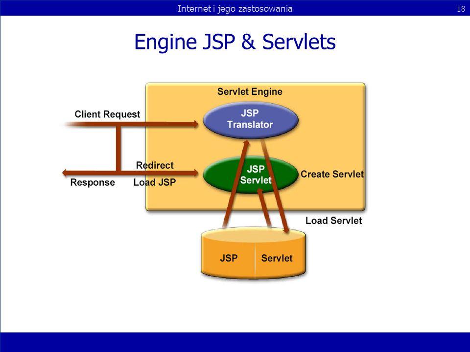 Engine JSP & Servlets