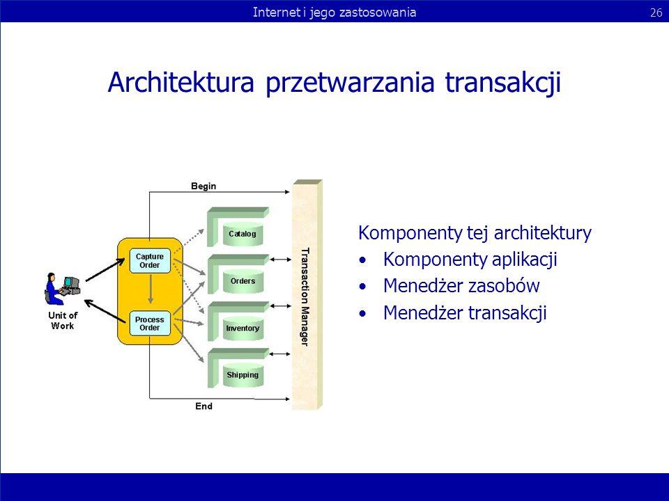 Architektura przetwarzania transakcji