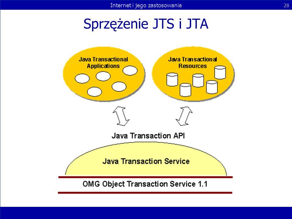 Sprzężenie JTS i JTA