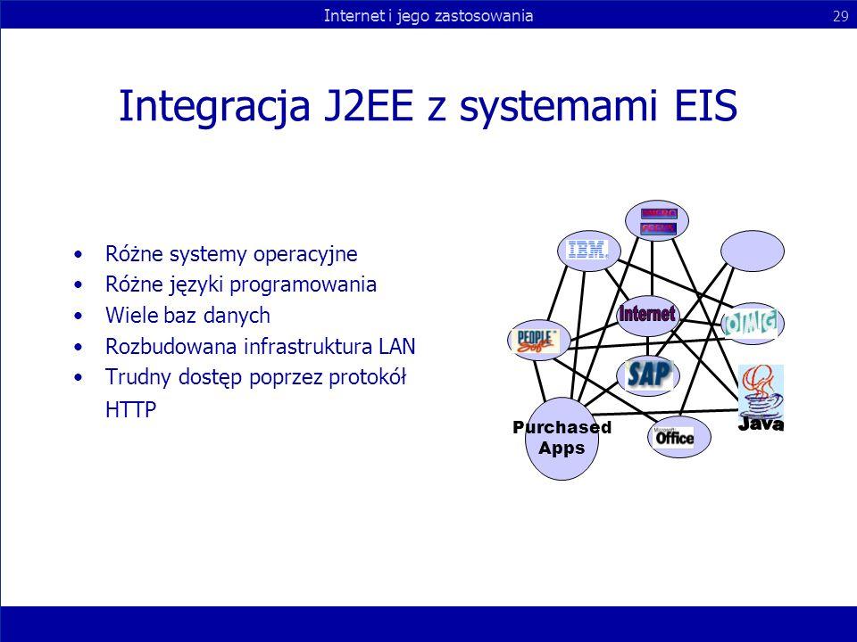 Integracja J2EE z systemami EIS