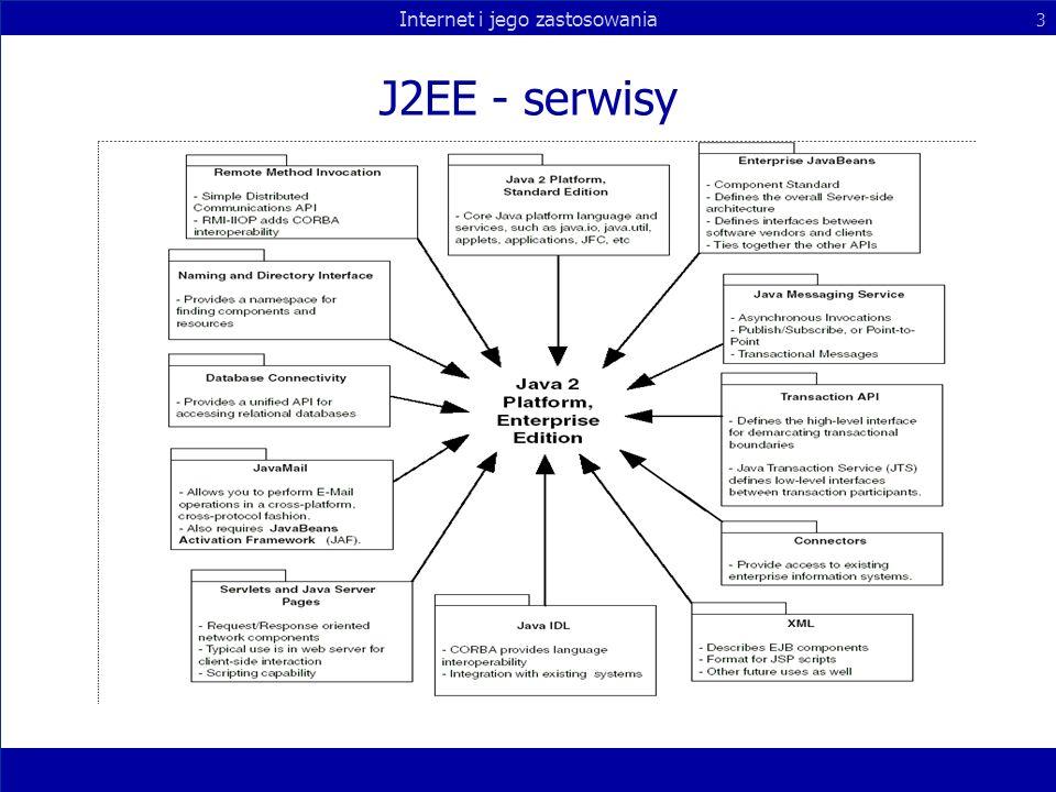 J2EE - serwisy