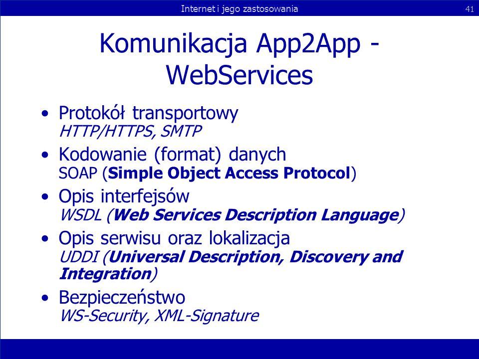 Komunikacja App2App - WebServices