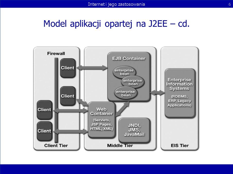 Model aplikacji opartej na J2EE – cd.