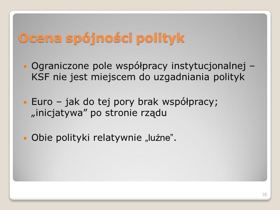 Ocena spójności polityk
