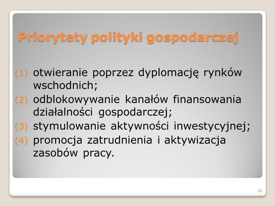 Priorytety polityki gospodarczej