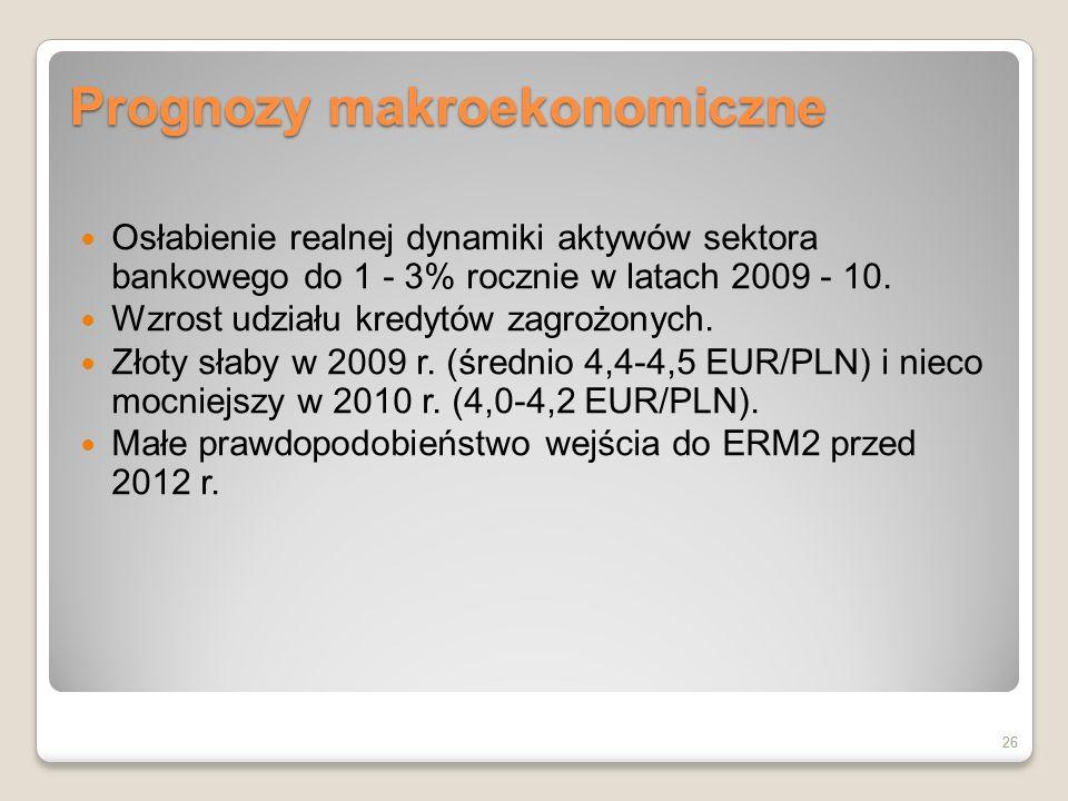Prognozy makroekonomiczne
