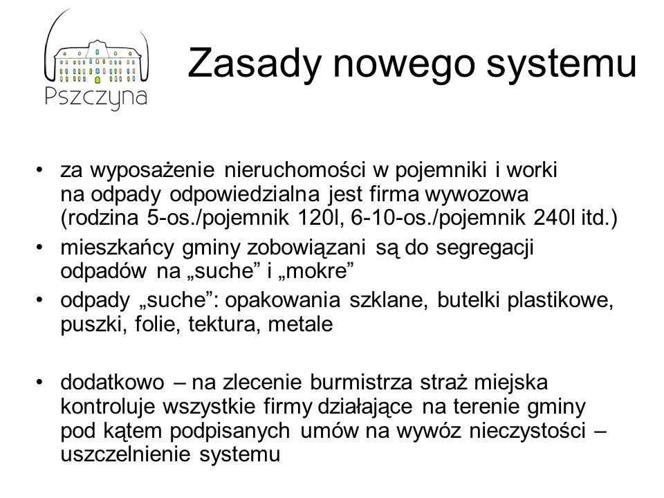 Zasady nowego systemu