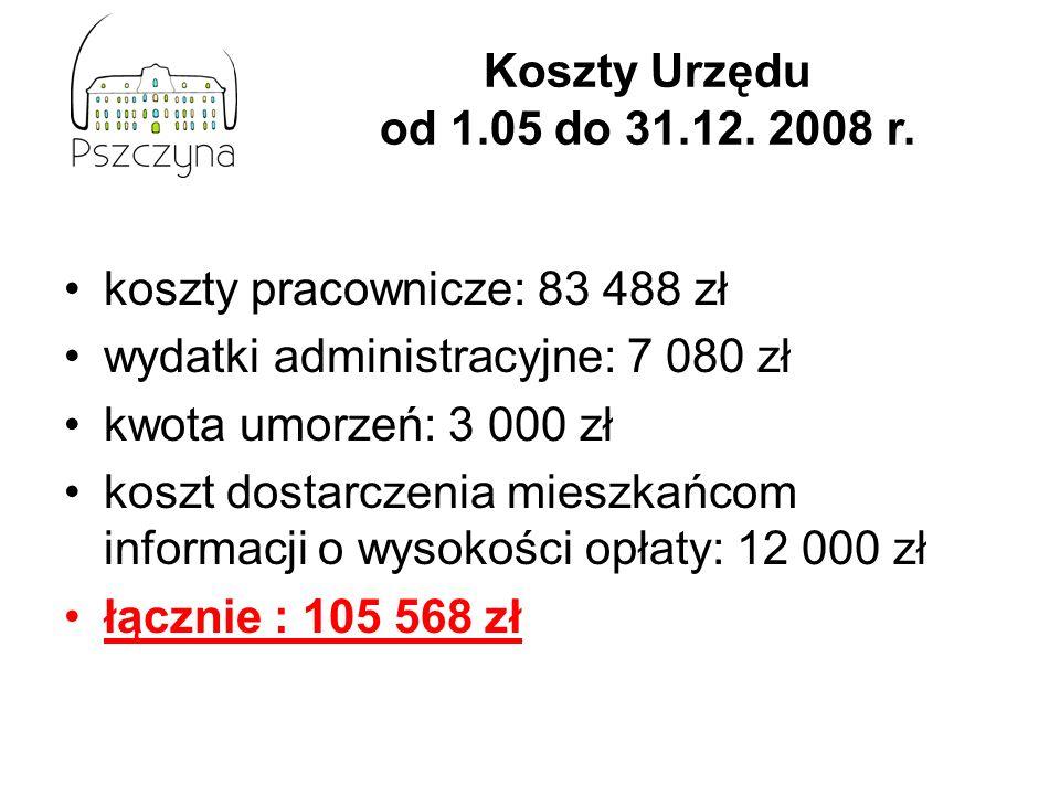 Koszty Urzędu od 1.05 do 31.12. 2008 r. koszty pracownicze: 83 488 zł. wydatki administracyjne: 7 080 zł.