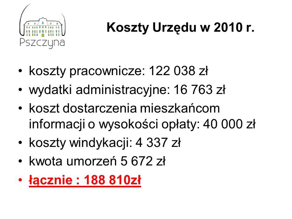 Koszty Urzędu w 2010 r. koszty pracownicze: 122 038 zł. wydatki administracyjne: 16 763 zł.