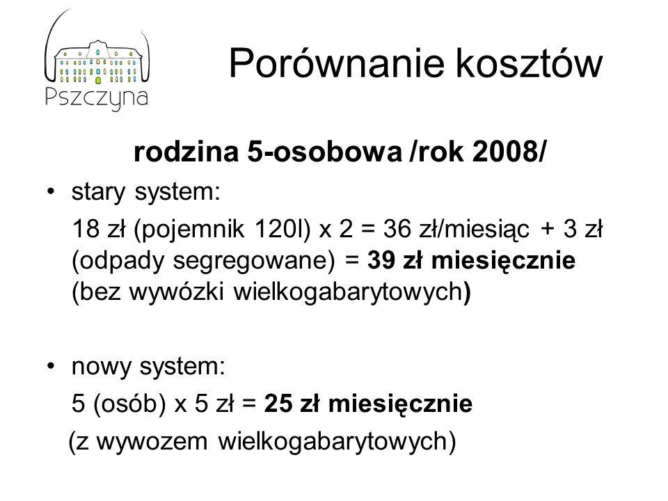 rodzina 5-osobowa /rok 2008/