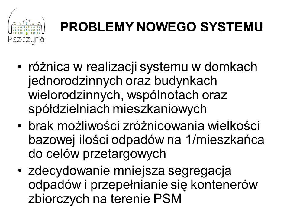 PROBLEMY NOWEGO SYSTEMU