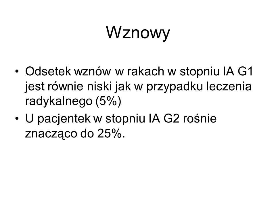 Wznowy Odsetek wznów w rakach w stopniu IA G1 jest równie niski jak w przypadku leczenia radykalnego (5%)