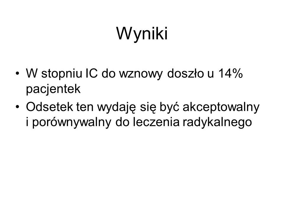 Wyniki W stopniu IC do wznowy doszło u 14% pacjentek