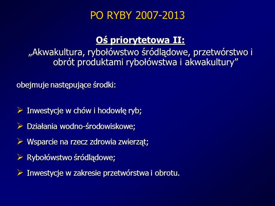 PO RYBY 2007-2013 Oś priorytetowa II: