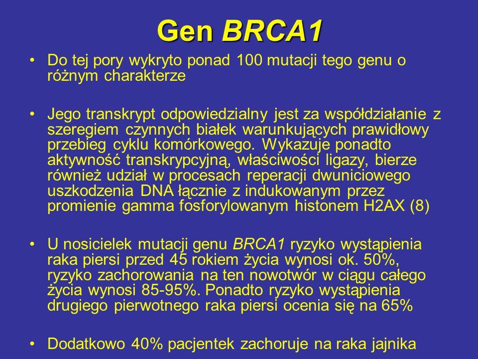 Gen BRCA1 Do tej pory wykryto ponad 100 mutacji tego genu o różnym charakterze.