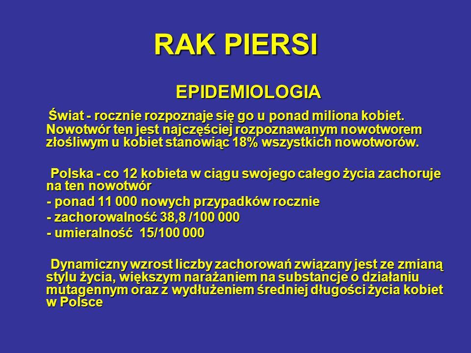 RAK PIERSI EPIDEMIOLOGIA