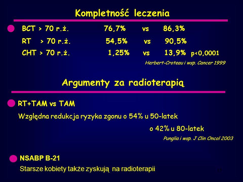 Argumenty za radioterapią